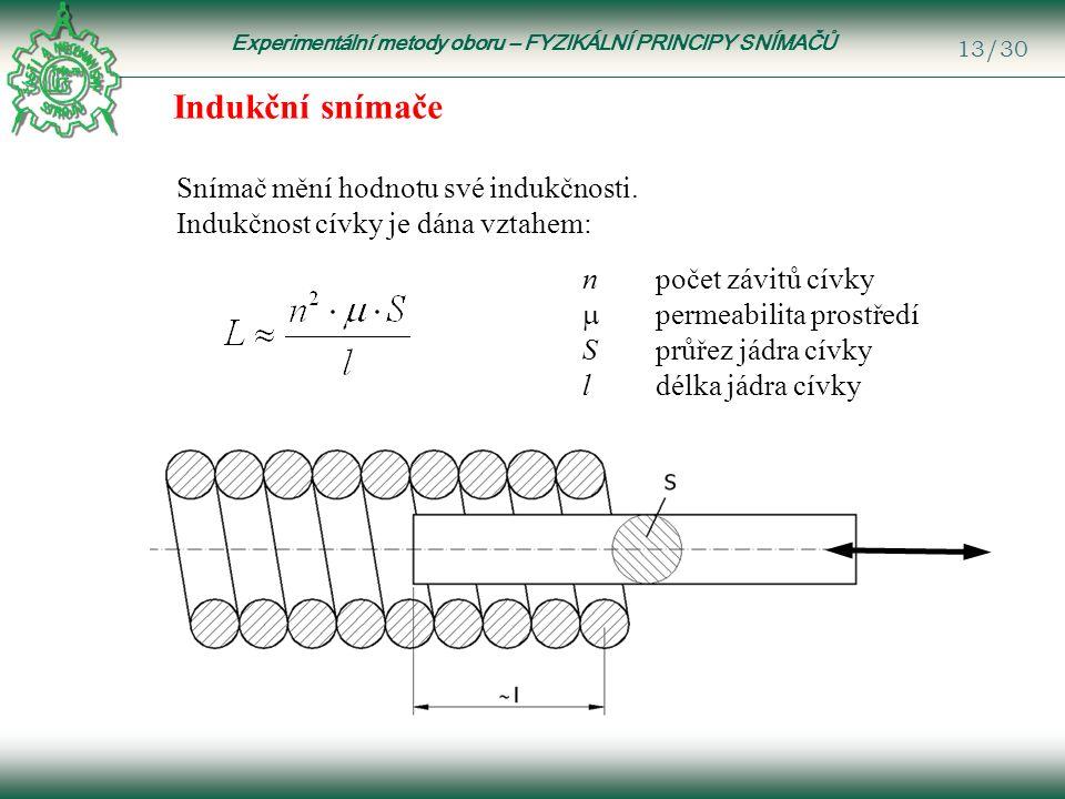 Experimentální metody oboru – FYZIKÁLNÍ PRINCIPY SNÍMAČŮ 13/30 Indukční snímače Snímač mění hodnotu své indukčnosti.