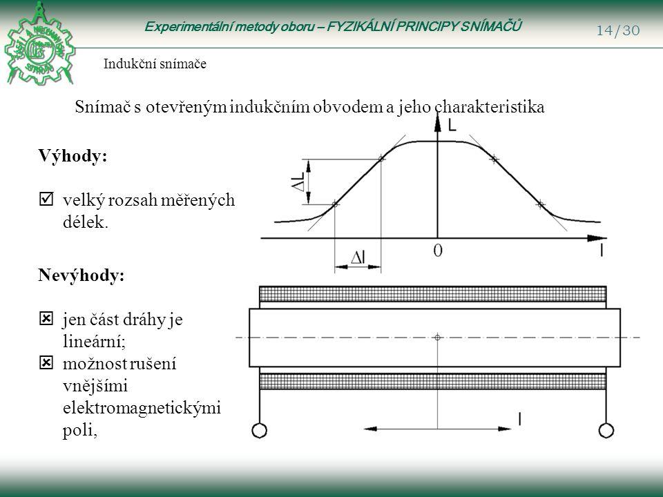 Experimentální metody oboru – FYZIKÁLNÍ PRINCIPY SNÍMAČŮ 14/30 Indukční snímače Snímač s otevřeným indukčním obvodem a jeho charakteristika Výhody:  velký rozsah měřených délek.
