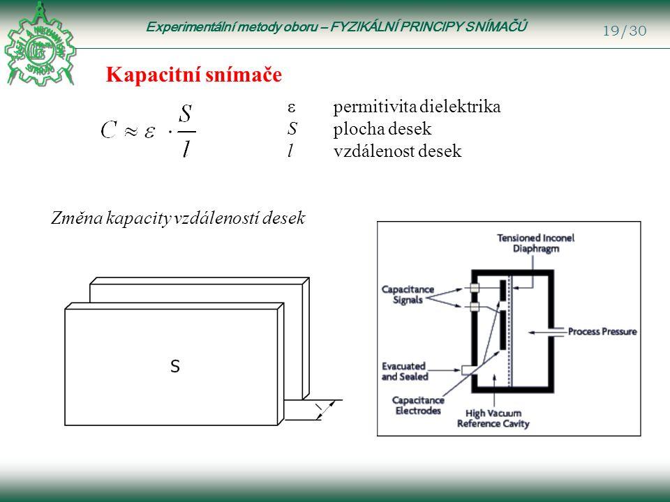 Experimentální metody oboru – FYZIKÁLNÍ PRINCIPY SNÍMAČŮ 19/30 Kapacitní snímače  permitivita dielektrika Splocha desek lvzdálenost desek Změna kapacity vzdáleností desek