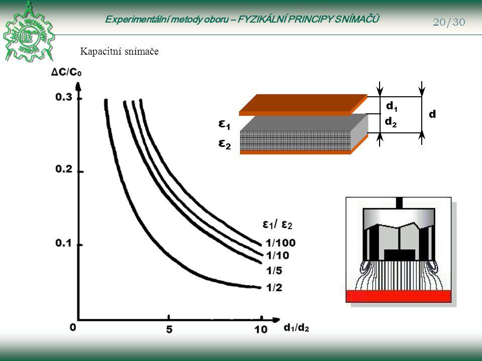 Experimentální metody oboru – FYZIKÁLNÍ PRINCIPY SNÍMAČŮ 20/30 Kapacitní snímače