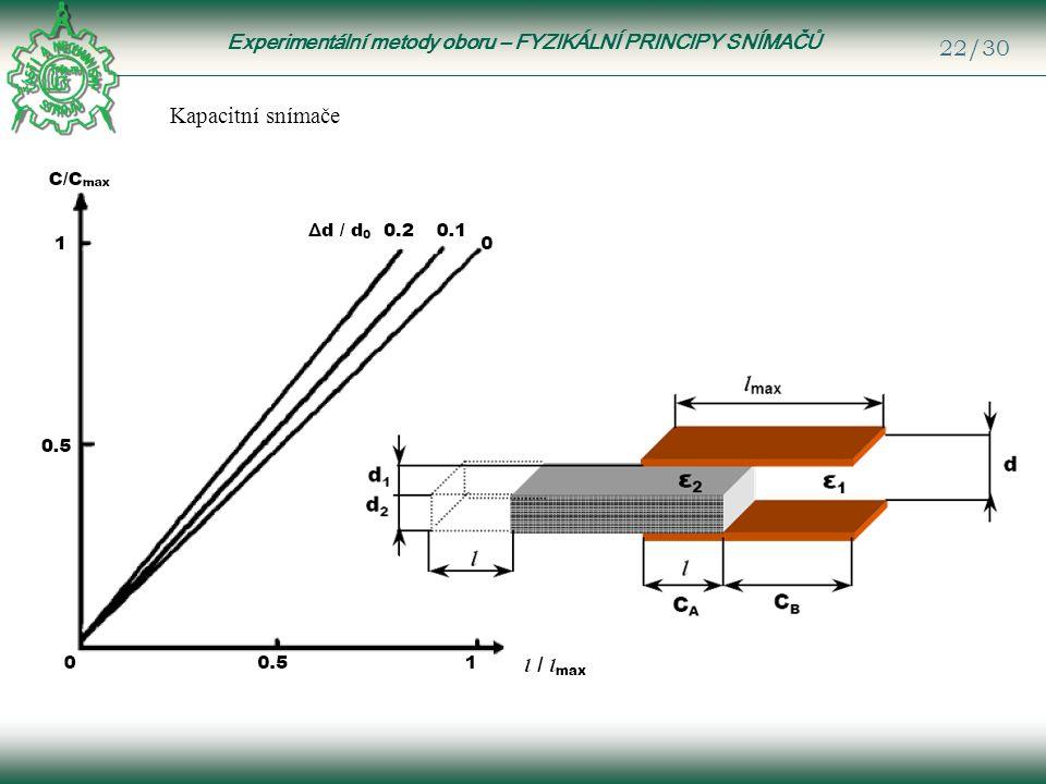 Experimentální metody oboru – FYZIKÁLNÍ PRINCIPY SNÍMAČŮ 22/30 Kapacitní snímače