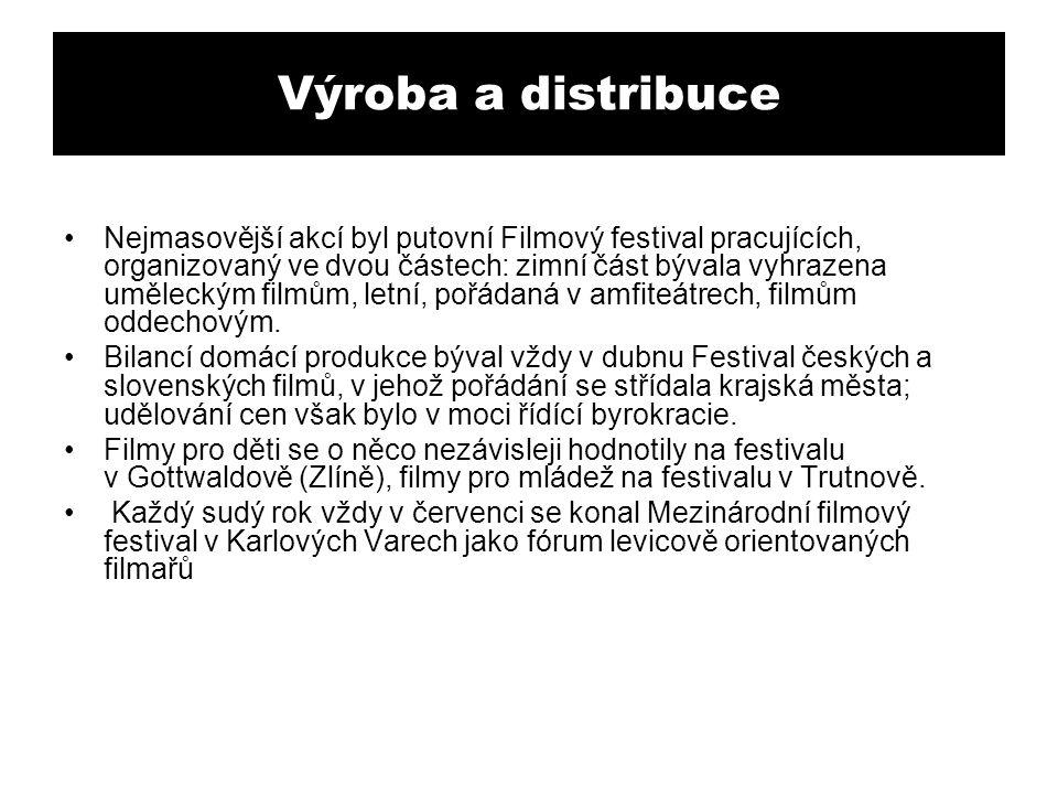 Výroba a distribuce Nejmasovější akcí byl putovní Filmový festival pracujících, organizovaný ve dvou částech: zimní část bývala vyhrazena uměleckým fi