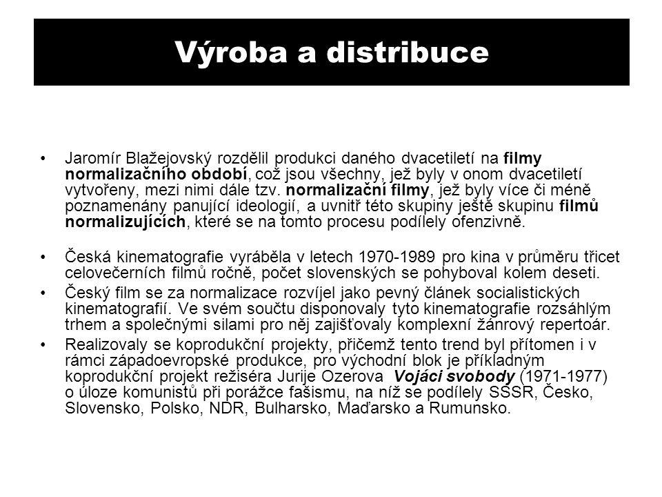 Výroba a distribuce Jaromír Blažejovský rozdělil produkci daného dvacetiletí na filmy normalizačního období, což jsou všechny, jež byly v onom dvacetiletí vytvořeny, mezi nimi dále tzv.