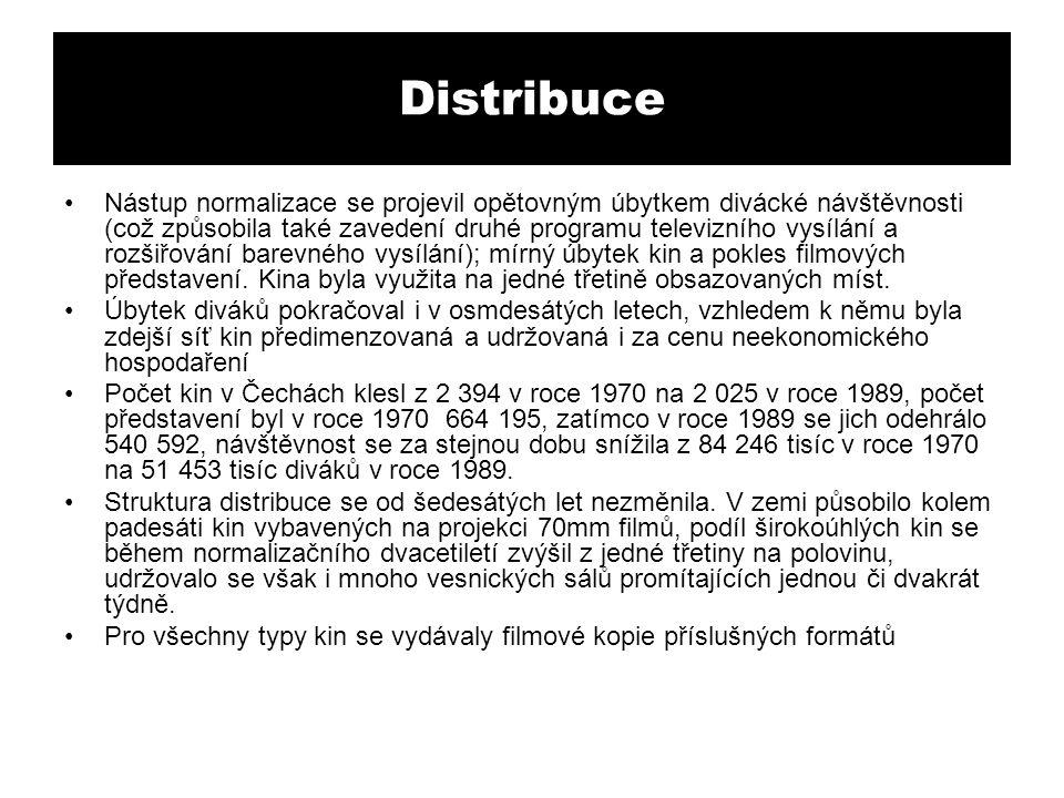 Distribuce Nástup normalizace se projevil opětovným úbytkem divácké návštěvnosti (což způsobila také zavedení druhé programu televizního vysílání a ro