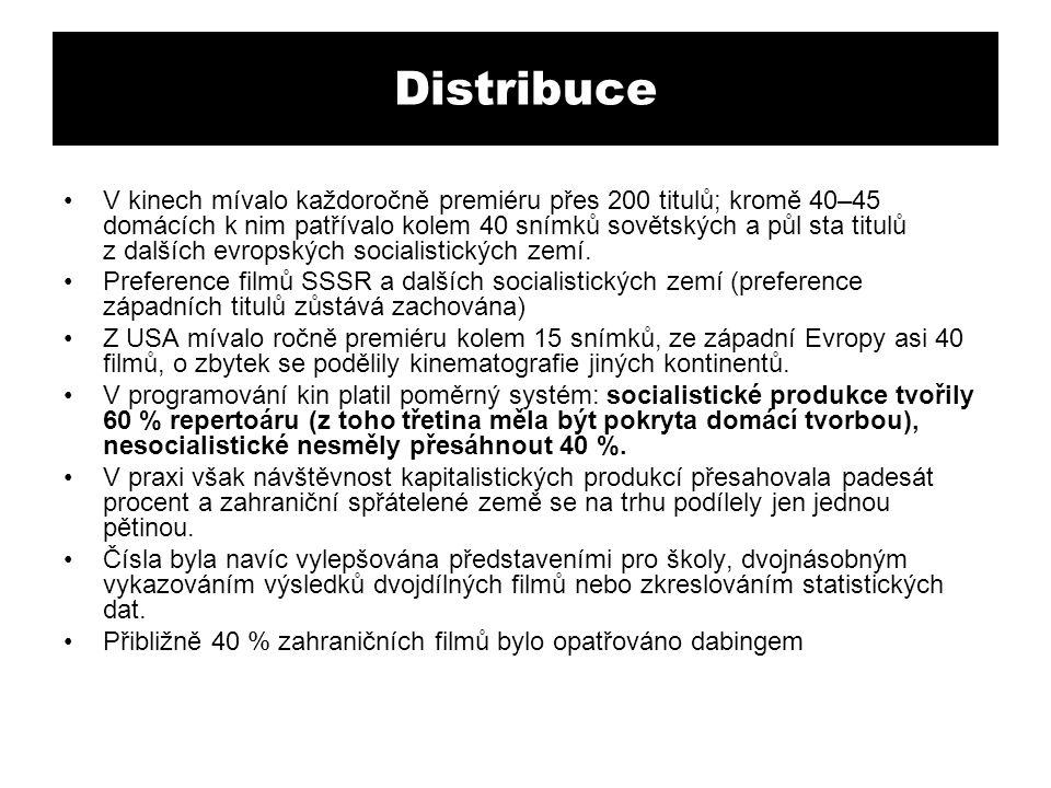 Distribuce V kinech mívalo každoročně premiéru přes 200 titulů; kromě 40–45 domácích k nim patřívalo kolem 40 snímků sovětských a půl sta titulů z dalších evropských socialistických zemí.