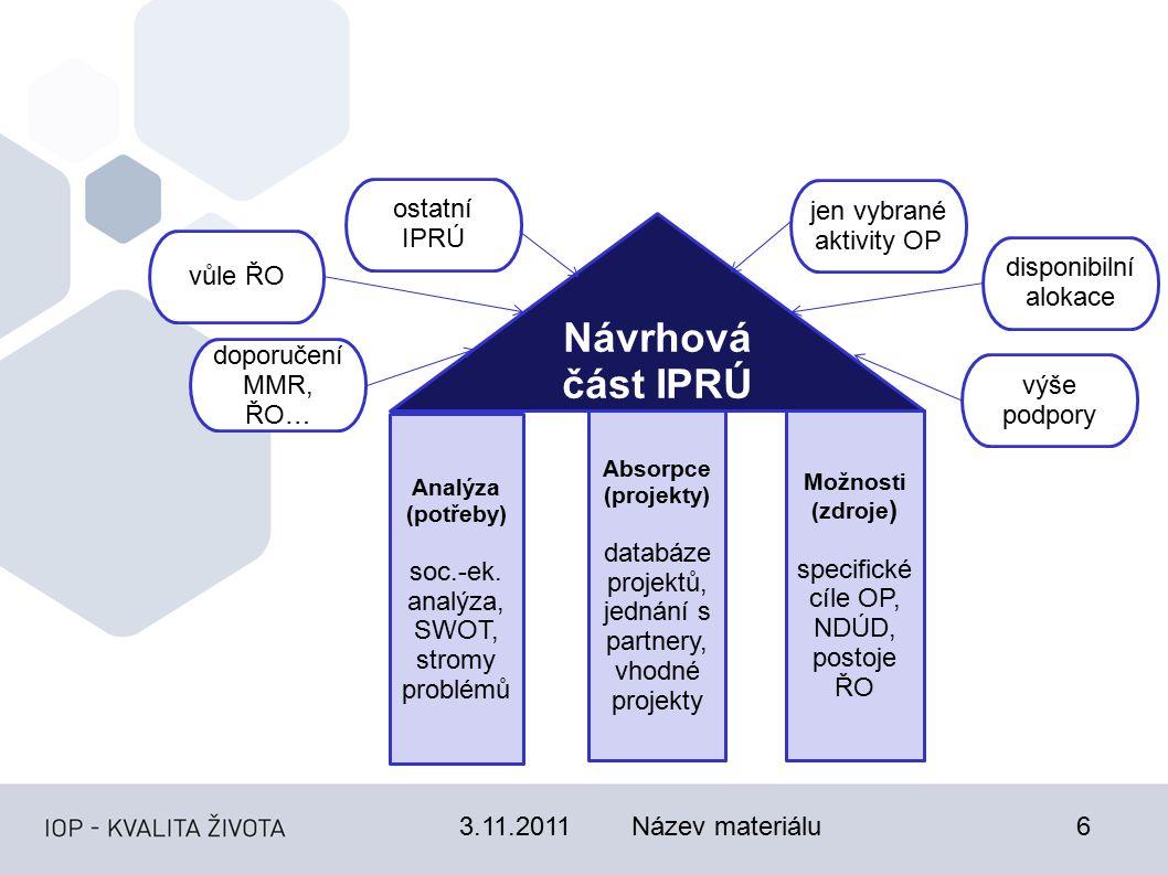 3.11.2011Název materiálu6 Návrhová část IPRÚ Analýza (potřeby) soc.-ek. analýza, SWOT, stromy problémů Absorpce (projekty) databáze projektů, jednání