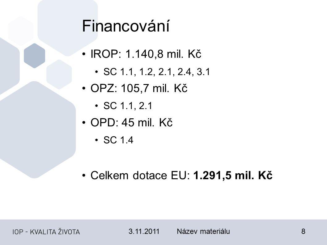 3.11.2011Název materiálu8 Financování IROP: 1.140,8 mil. Kč SC 1.1, 1.2, 2.1, 2.4, 3.1 OPZ: 105,7 mil. Kč SC 1.1, 2.1 OPD: 45 mil. Kč SC 1.4 Celkem do