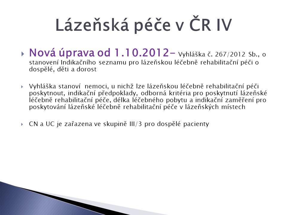 Lázeňská péče v ČR IV  Nová úprava od 1.10.2012- Vyhláška č.