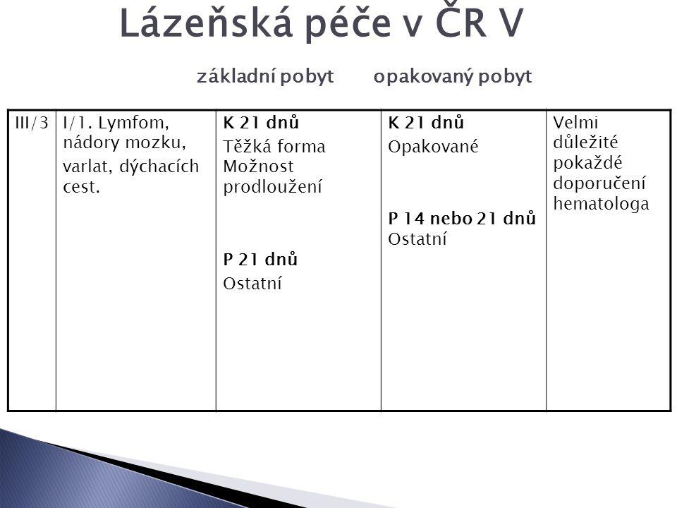 Lázeňská péče v ČR V základní pobyt opakovaný pobyt III/3I/1.