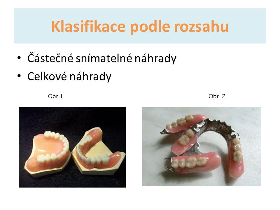 Podle způsobu přenosu žvýkacího tlaku Dentální Obr.