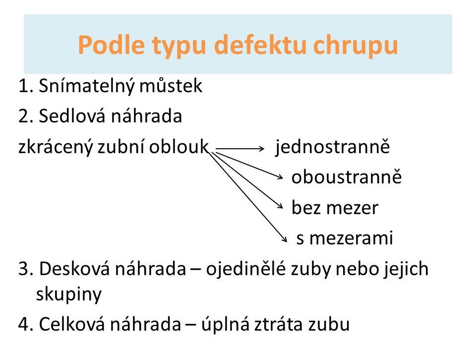 Podle typu náhrady Skeletová náhrada I.a II. třída podle Voldřicha Náhrada s nesponovými prvky I.