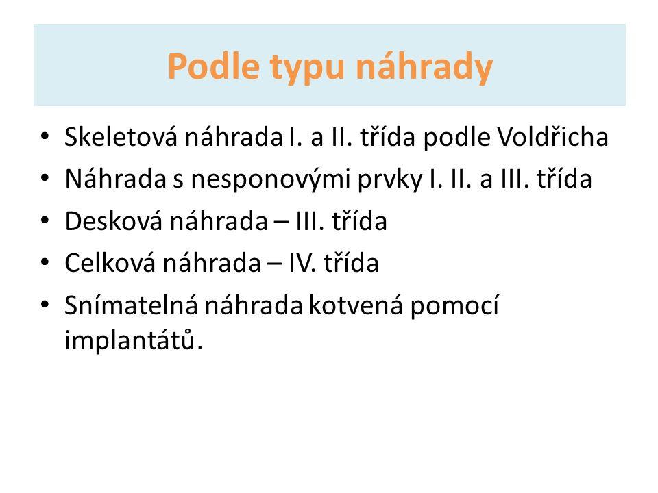 Podle typu náhrady Skeletová náhrada I. a II. třída podle Voldřicha Náhrada s nesponovými prvky I.