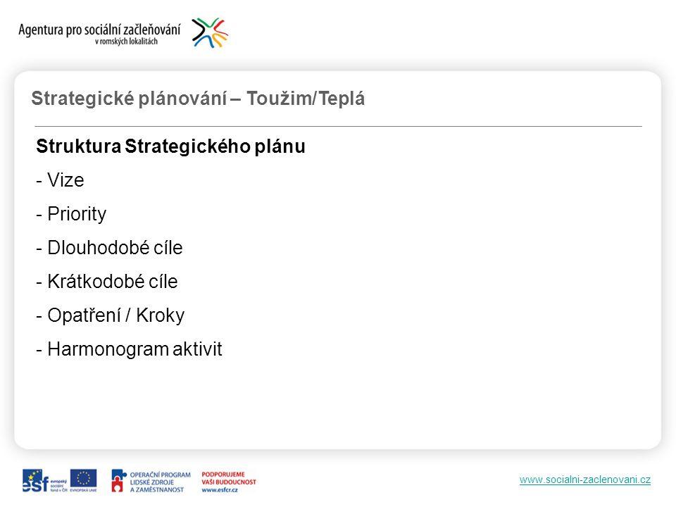 www.socialni-zaclenovani.cz Strategické plánování – Toužim/Teplá Struktura Strategického plánu - Vize - Priority - Dlouhodobé cíle - Krátkodobé cíle - Opatření / Kroky - Harmonogram aktivit