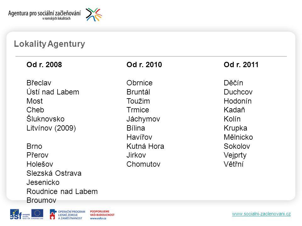 www.socialni-zaclenovani.cz Lokality Agentury Od r.