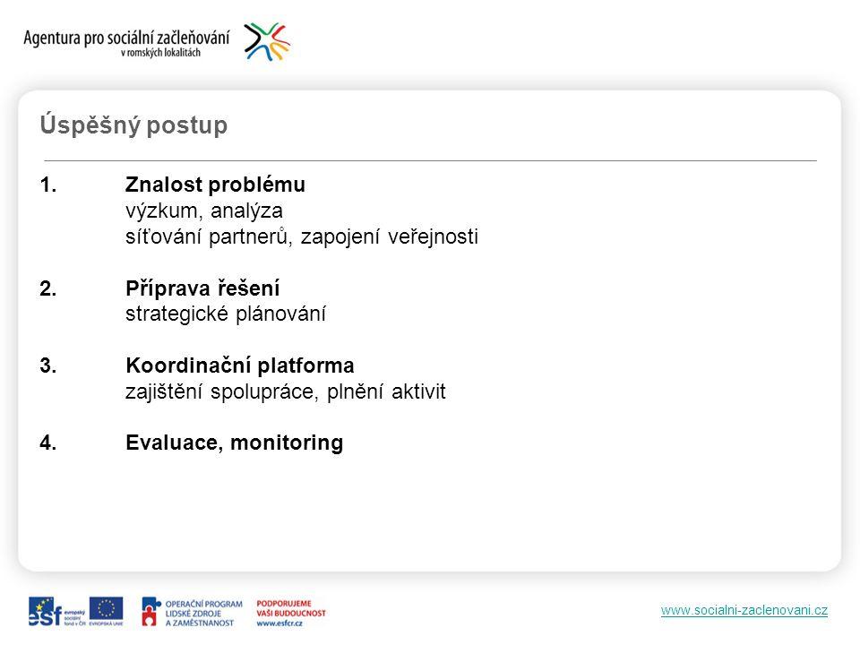 Úspěšný postup 1.Znalost problému výzkum, analýza síťování partnerů, zapojení veřejnosti 2.Příprava řešení strategické plánování 3.Koordinační platforma zajištění spolupráce, plnění aktivit 4.Evaluace, monitoring
