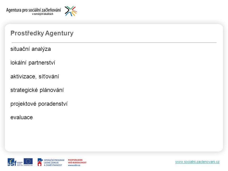 www.socialni-zaclenovani.cz Prostředky Agentury situační analýza lokální partnerství aktivizace, síťování strategické plánování projektové poradenství evaluace