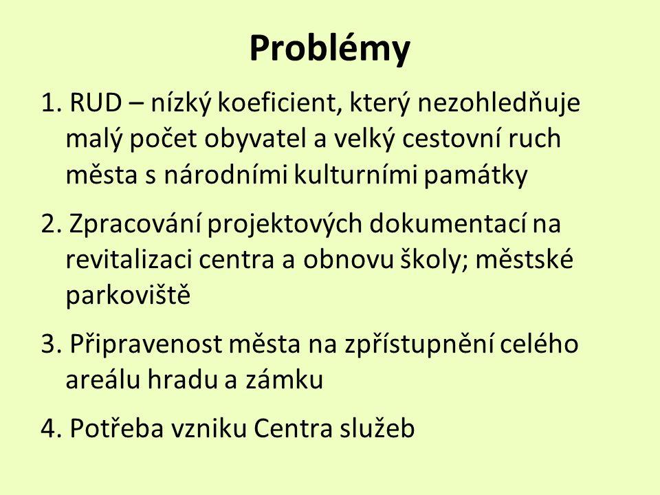 Problémy 1.