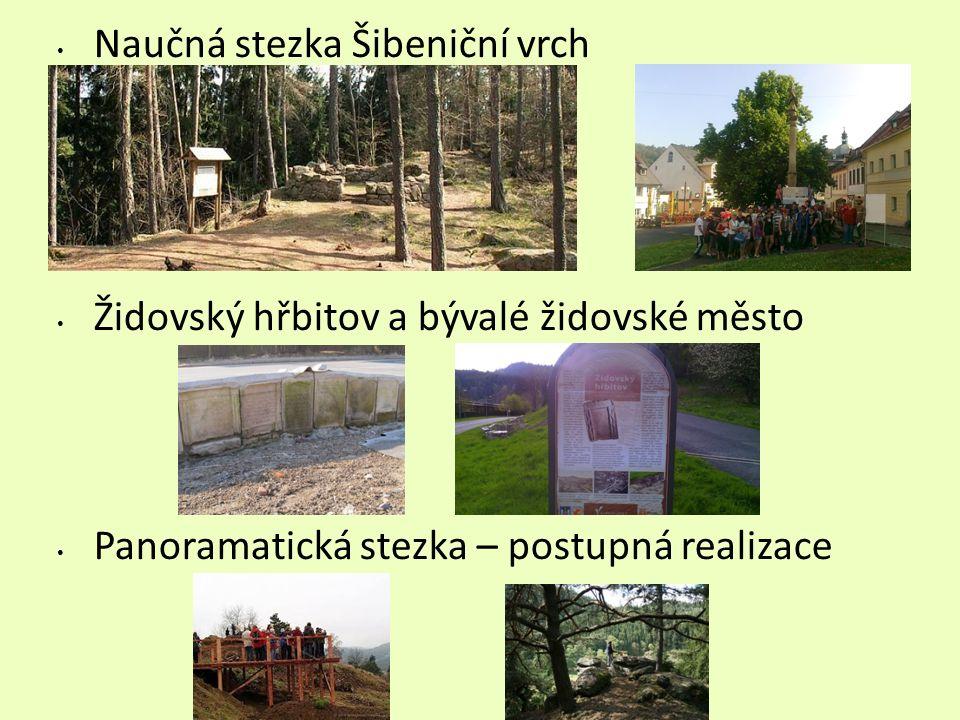 Naučná stezka Šibeniční vrch Židovský hřbitov a bývalé židovské město Panoramatická stezka – postupná realizace