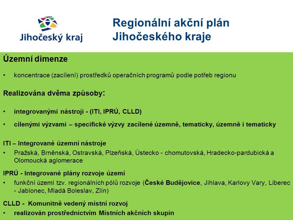 Regionální akční plán Jihočeského kraje Územní dimenze koncentrace (zacílení) prostředků operačních programů podle potřeb regionu Realizována dvěma způsoby : integrovanými nástroji - (ITI, IPRÚ, CLLD) cílenými výzvami – specifické výzvy zacílené územně, tematicky, územně i tematicky ITI – Integrované územní nástroje Pražská, Brněnská, Ostravská, Plzeňská, Ústecko - chomutovská, Hradecko-pardubická a Olomoucká aglomerace IPRÚ - Integrované plány rozvoje území funkční území tzv.