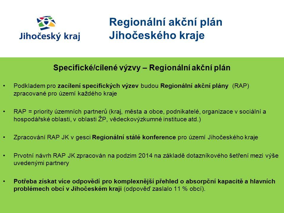 Regionální akční plán Jihočeského kraje Specifické/cílené výzvy – Regionální akční plán Podkladem pro zacílení specifických výzev budou Regionální akční plány (RAP) zpracované pro území každého kraje RAP = priority územních partnerů (kraj, města a obce, podnikatelé, organizace v sociální a hospodářské oblasti, v oblasti ŽP, vědeckovýzkumné instituce atd.) Zpracování RAP JK v gesci Regionální stálé konference pro území Jihočeského kraje Prvotní návrh RAP JK zpracován na podzim 2014 na základě dotazníkového šetření mezi výše uvedenými partnery Potřeba získat více odpovědí pro komplexnější přehled o absorpční kapacitě a hlavních problémech obcí v Jihočeském kraji (odpověď zaslalo 11 % obcí).