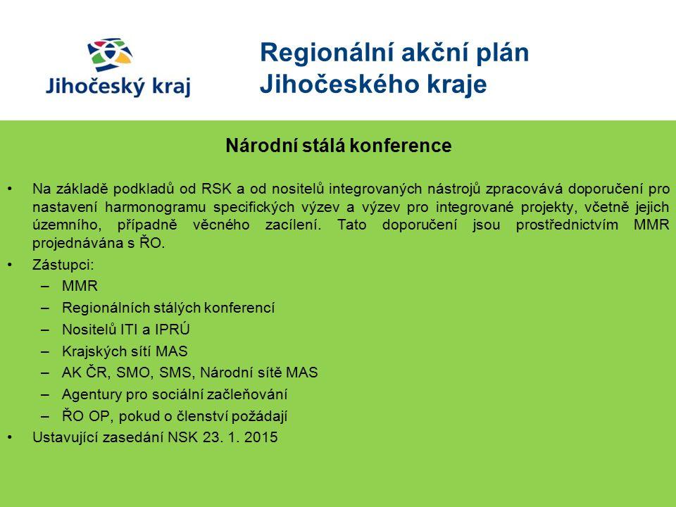 Regionální akční plán Jihočeského kraje Národní stálá konference Na základě podkladů od RSK a od nositelů integrovaných nástrojů zpracovává doporučení pro nastavení harmonogramu specifických výzev a výzev pro integrované projekty, včetně jejich územního, případně věcného zacílení.