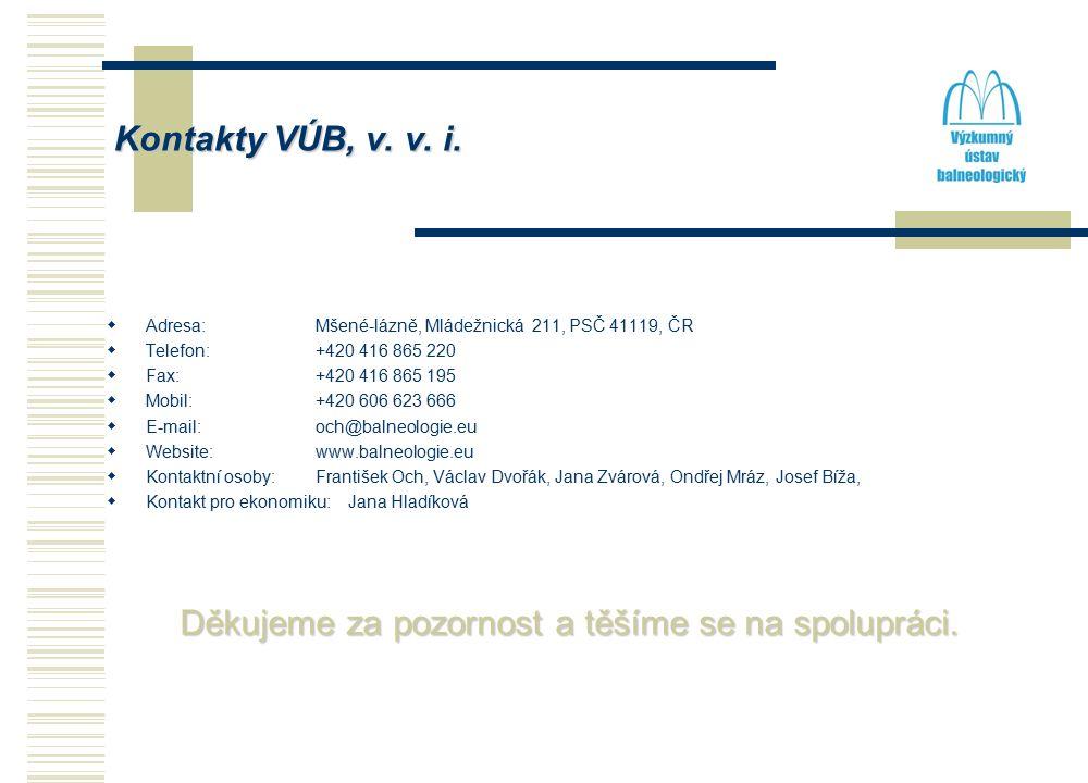 Kontakty VÚB, v. v. i.