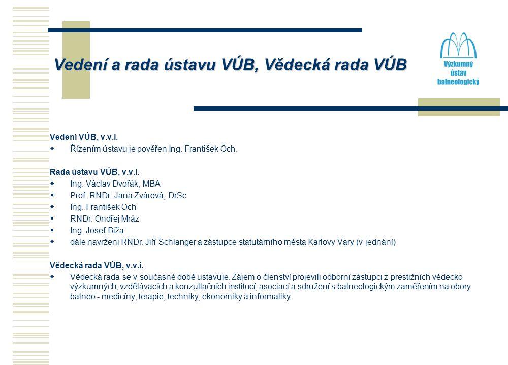 Vedení a rada ústavu VÚB, Vědecká rada VÚB Vedení VÚB, v.v.i.