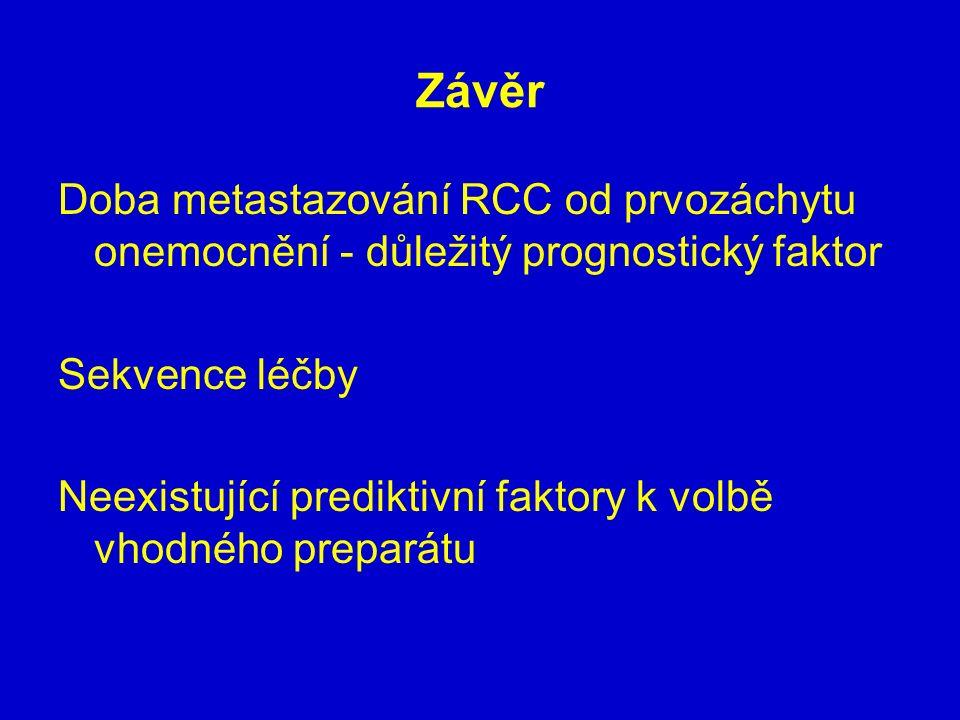 Závěr Doba metastazování RCC od prvozáchytu onemocnění - důležitý prognostický faktor Sekvence léčby Neexistující prediktivní faktory k volbě vhodného