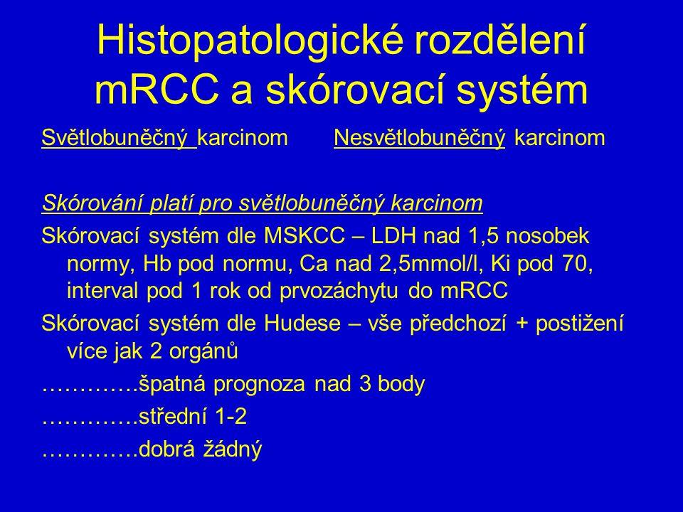 Histopatologické rozdělení mRCC a skórovací systém Světlobuněčný karcinom Nesvětlobuněčný karcinom Skórování platí pro světlobuněčný karcinom Skórovac