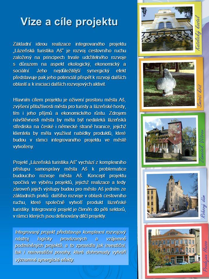 """Vize a cíle projektu Základní ideou realizace integrovaného projektu """"Lázeňská turistika Aš je rozvoj cestovního ruchu založený na principech trvale udržitelného rozvoje s důrazem na aspekt ekologický, ekonomický a sociální."""