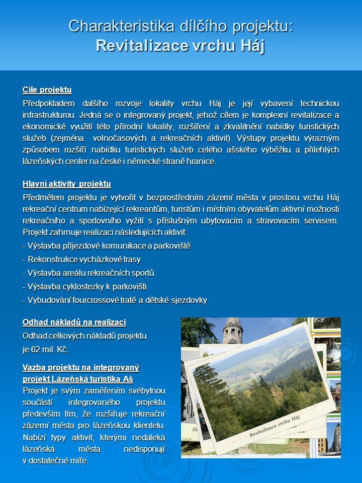 Charakteristika dílčího projektu: Revitalizace vrchu Háj Cíle projektu Předpokladem dalšího rozvoje lokality vrchu Háj je její vybavení technickou infrastrukturou.