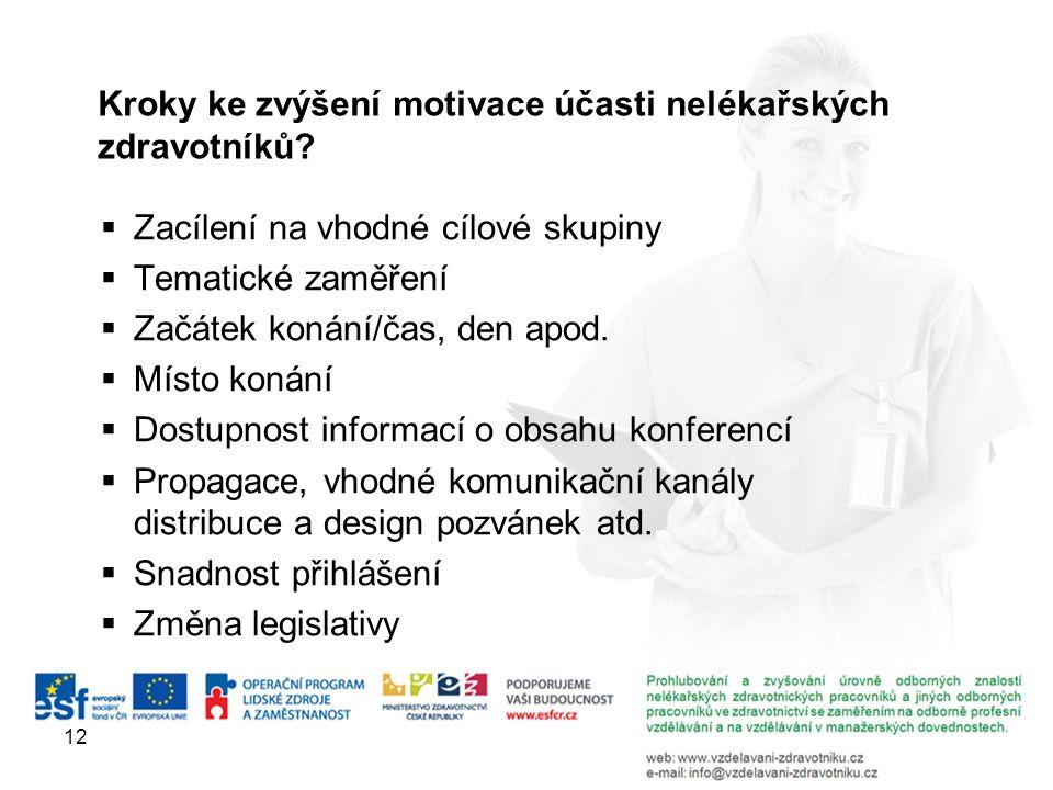 Kroky ke zvýšení motivace účasti nelékařských zdravotníků.
