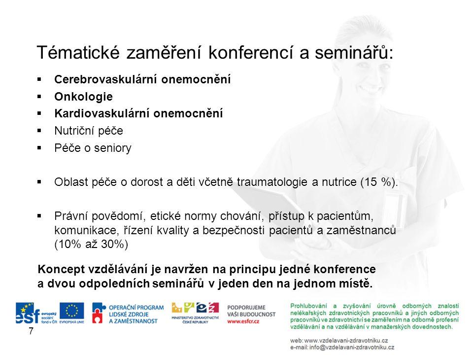 Tématické zaměření konferencí a seminářů:  Cerebrovaskulární onemocnění  Onkologie  Kardiovaskulární onemocnění  Nutriční péče  Péče o seniory  Oblast péče o dorost a děti včetně traumatologie a nutrice (15 %).
