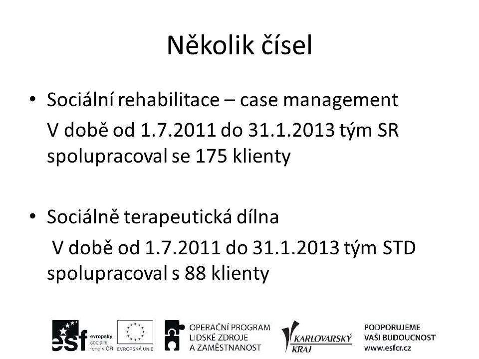 Několik čísel Sociální rehabilitace – case management V době od 1.7.2011 do 31.1.2013 tým SR spolupracoval se 175 klienty Sociálně terapeutická dílna V době od 1.7.2011 do 31.1.2013 tým STD spolupracoval s 88 klienty