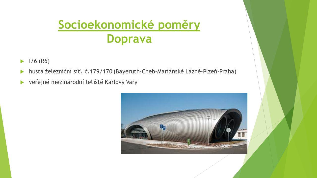 Socioekonomické poměry Doprava  I/6 (R6)  hustá železniční síť, č.179/170 (Bayeruth-Cheb-Mariánské Lázně-Plzeň-Praha)  veřejné mezinárodní letiště Karlovy Vary