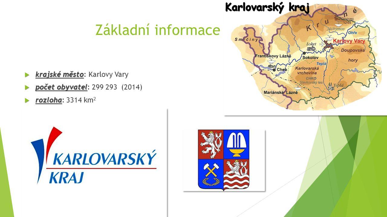 Základní informace  krajské město  krajské město: Karlovy Vary  počet obyvatel  počet obyvatel: 299 293 (2014)  rozloha  rozloha: 3314 km 2