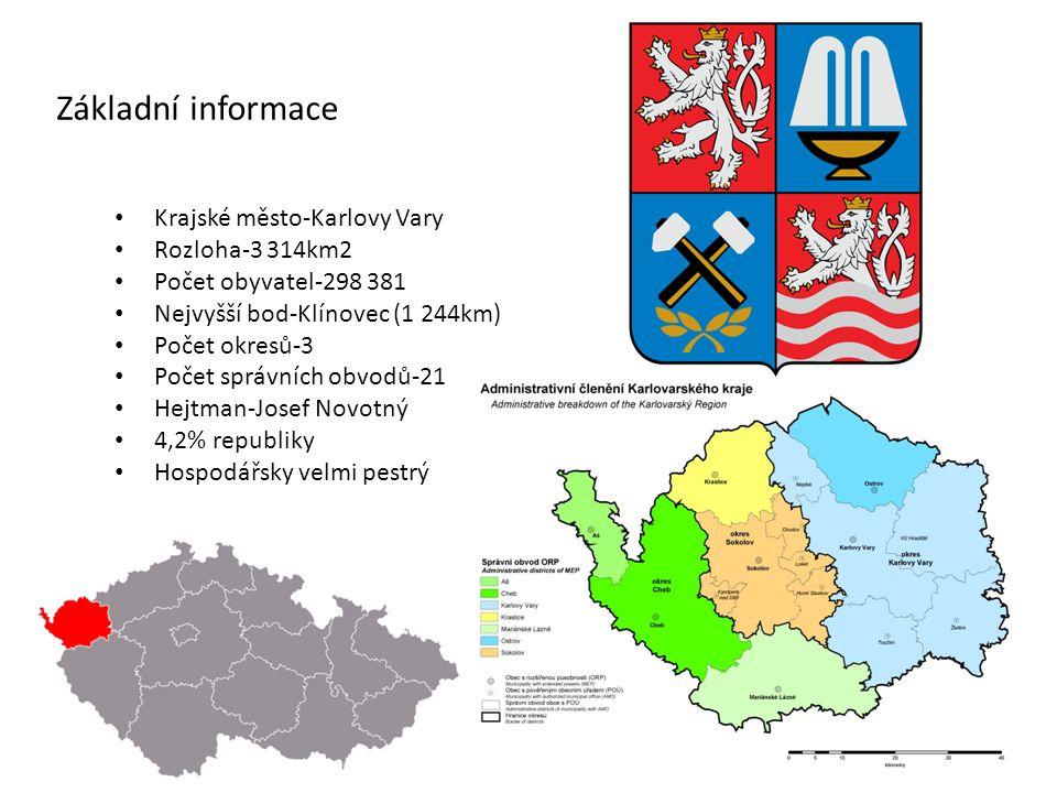 Základní informace Krajské město-Karlovy Vary Rozloha-3 314km2 Počet obyvatel-298 381 Nejvyšší bod-Klínovec (1 244km) Počet okresů-3 Počet správních o