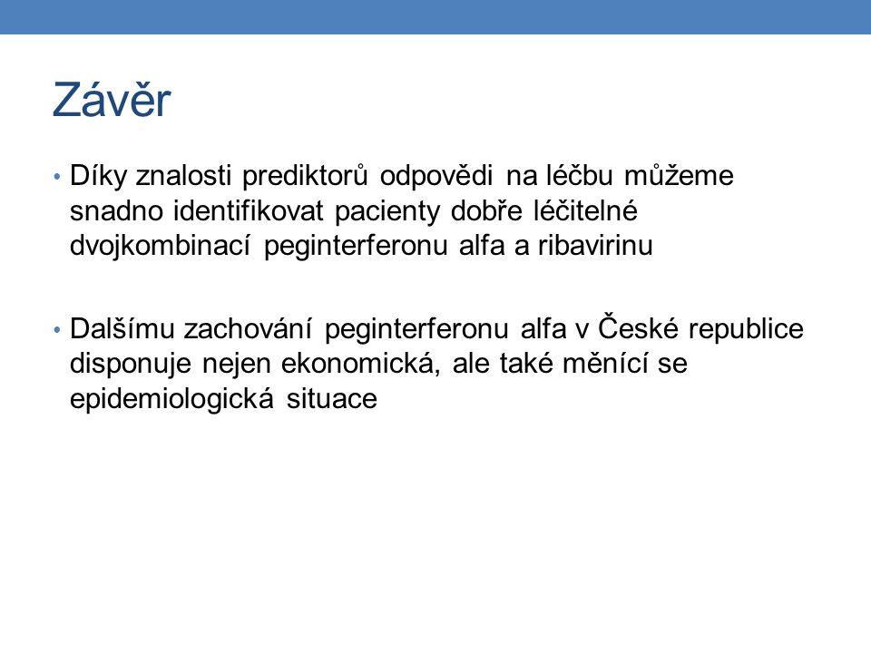 Závěr Díky znalosti prediktorů odpovědi na léčbu můžeme snadno identifikovat pacienty dobře léčitelné dvojkombinací peginterferonu alfa a ribavirinu Dalšímu zachování peginterferonu alfa v České republice disponuje nejen ekonomická, ale také měnící se epidemiologická situace