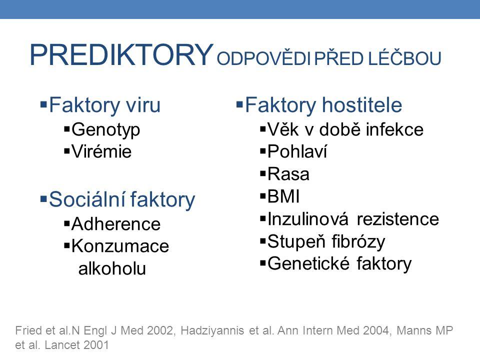 PREDIKTORY ODPOVĚDI PŘED LÉČBOU Fried et al.N Engl J Med 2002, Hadziyannis et al. Ann Intern Med 2004, Manns MP et al. Lancet 2001  Faktory viru  Ge