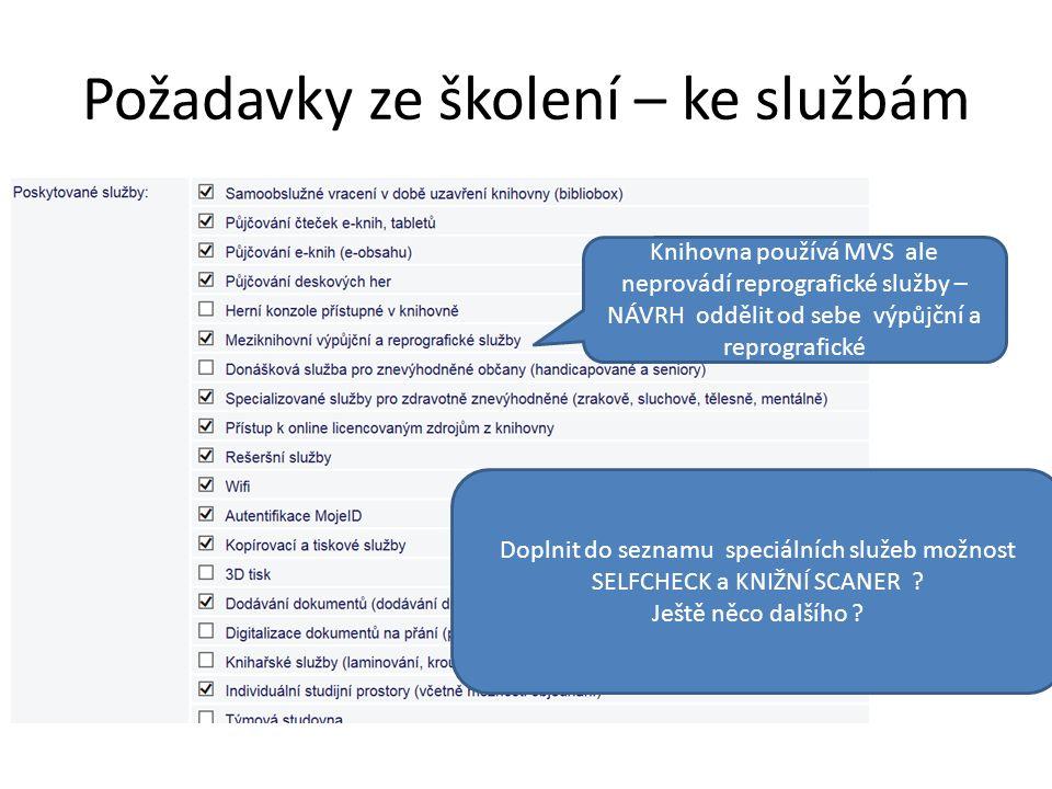 Požadavky ze školení – ke službám Doplnit do seznamu speciálních služeb možnost SELFCHECK a KNIŽNÍ SCANER ? Ještě něco dalšího ? Knihovna používá MVS