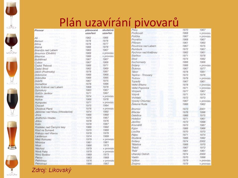 Plán uzavírání pivovarů Zdroj: Likovský