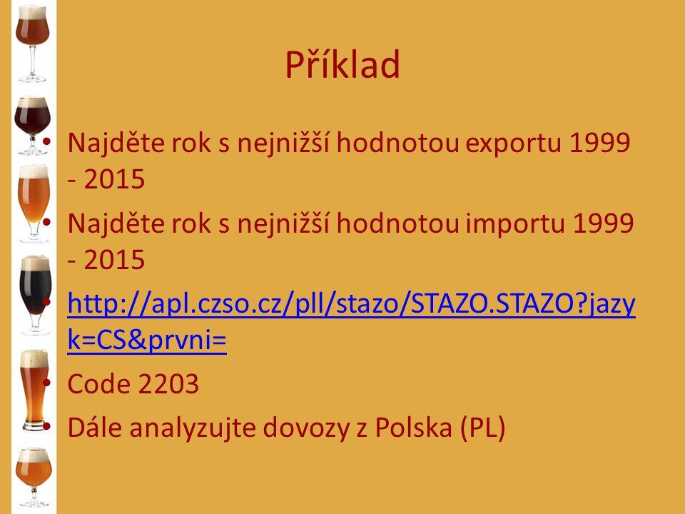 Příklad Najděte rok s nejnižší hodnotou exportu 1999 - 2015 Najděte rok s nejnižší hodnotou importu 1999 - 2015 http://apl.czso.cz/pll/stazo/STAZO.STAZO jazy k=CS&prvni= http://apl.czso.cz/pll/stazo/STAZO.STAZO jazy k=CS&prvni= Code 2203 Dále analyzujte dovozy z Polska (PL)