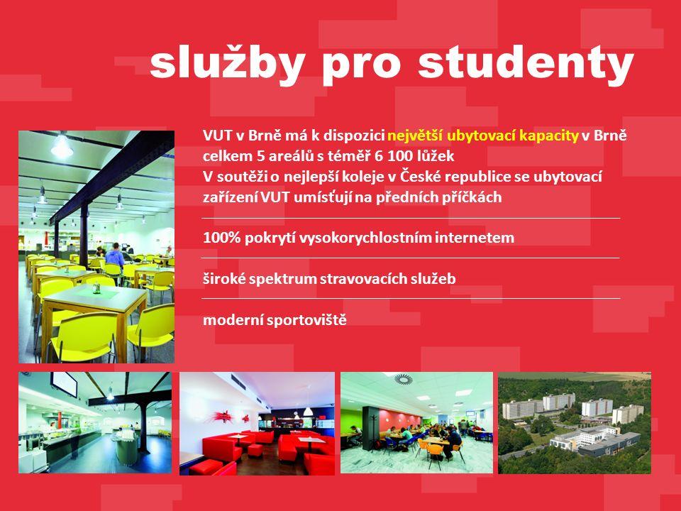 VUT v Brně má k dispozici největší ubytovací kapacity v Brně celkem 5 areálů s téměř 6 100 lůžek V soutěži o nejlepší koleje v České republice se ubytovací zařízení VUT umísťují na předních příčkách 100% pokrytí vysokorychlostním internetem široké spektrum stravovacích služeb moderní sportoviště služby pro studenty