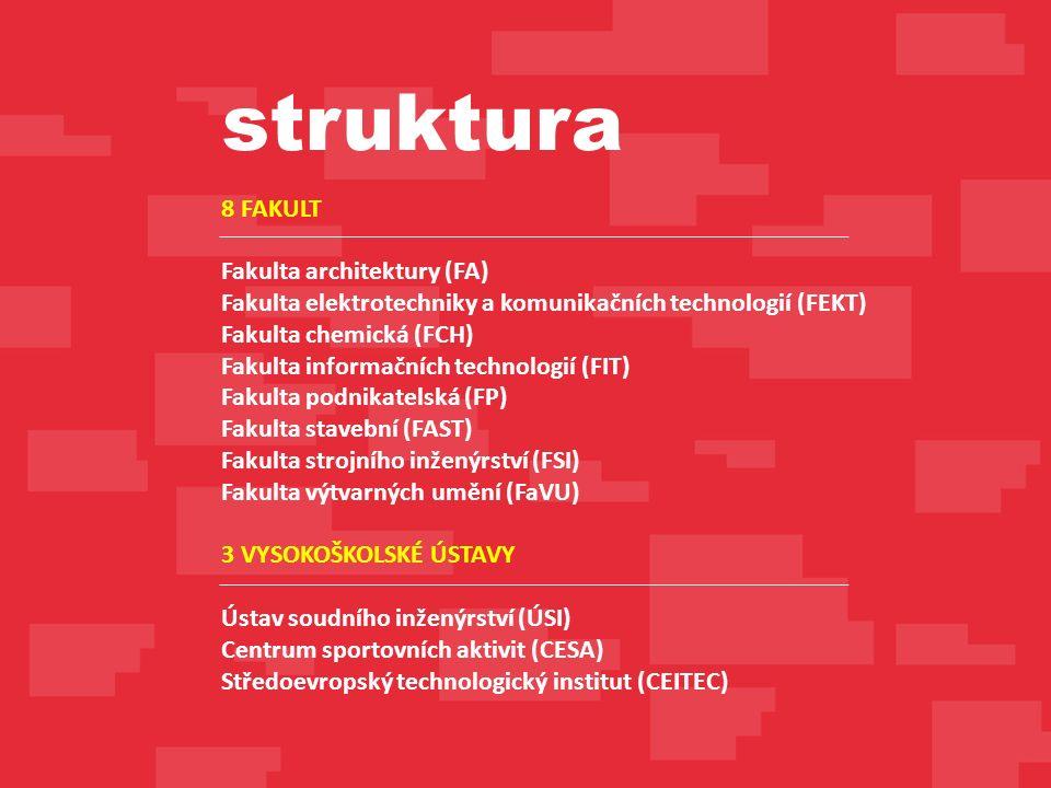 počet studentů údaje řazené dle fakult jsou platné k 31. prosinci 2014