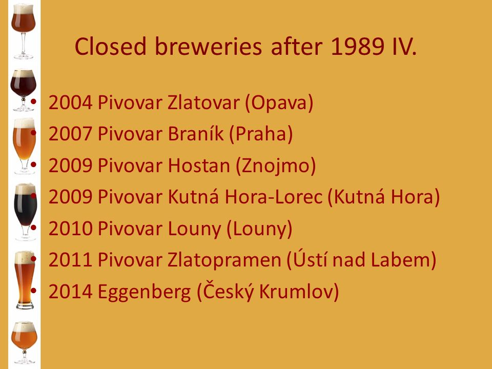 Closed breweries after 1989 IV.