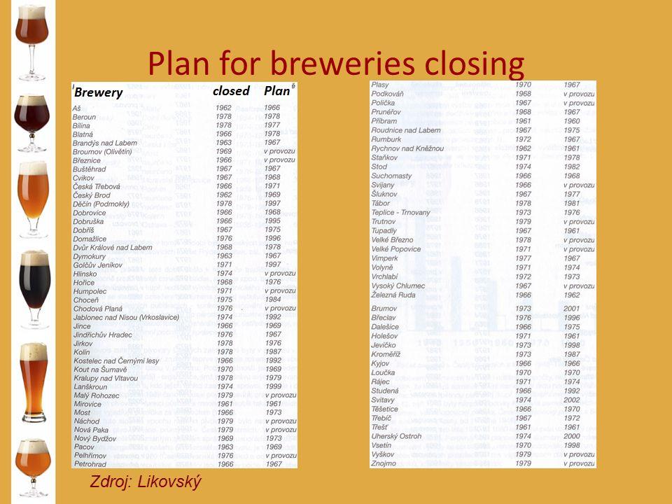 Plan for breweries closing Zdroj: Likovský