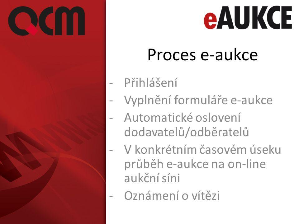 Proces e-aukce -Přihlášení -Vyplnění formuláře e-aukce -Automatické oslovení dodavatelů/odběratelů -V konkrétním časovém úseku průběh e-aukce na on-li