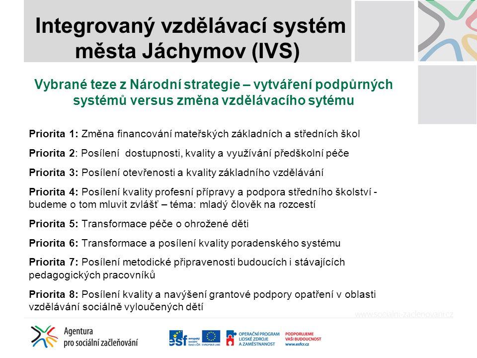 Integrovaný vzdělávací systém města Jáchymov (IVS) Co je IVS.