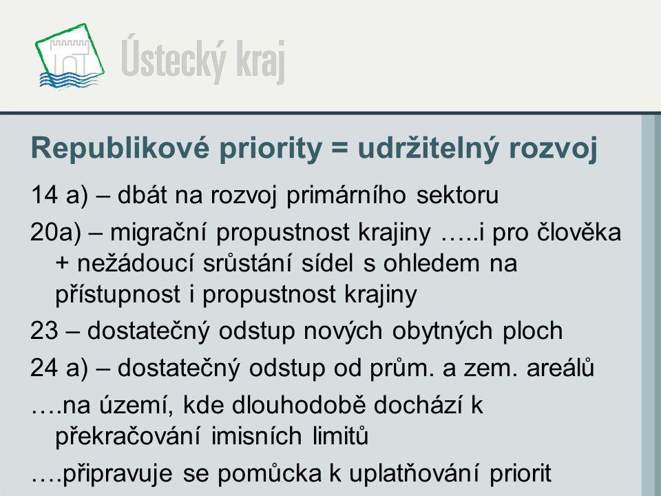 OB 6 – rozvojová oblast Ústí nad Labem OS 2 – rozvoj.