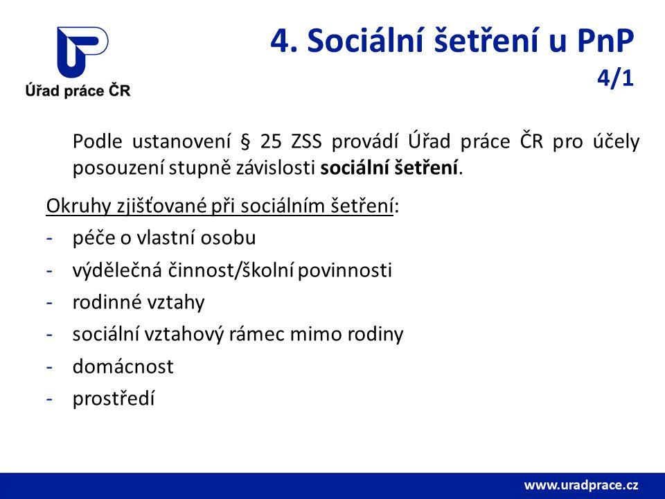 4. Sociální šetření u PnP 4/1 Podle ustanovení § 25 ZSS provádí Úřad práce ČR pro účely posouzení stupně závislosti sociální šetření. Okruhy zjišťovan
